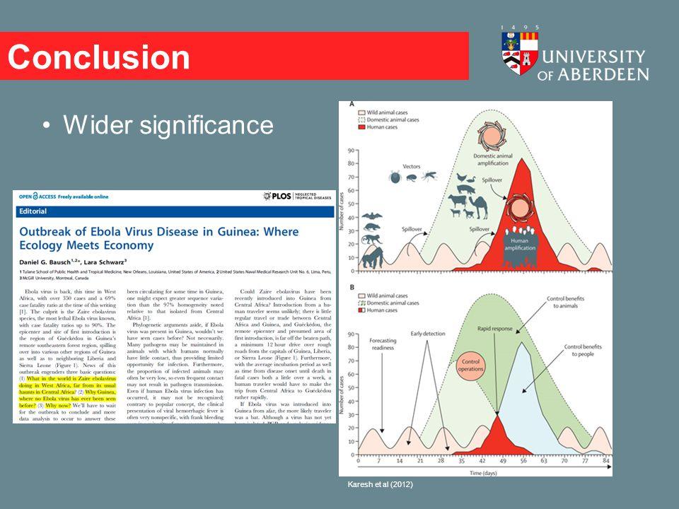 Conclusion Karesh et al (2012) Wider significance