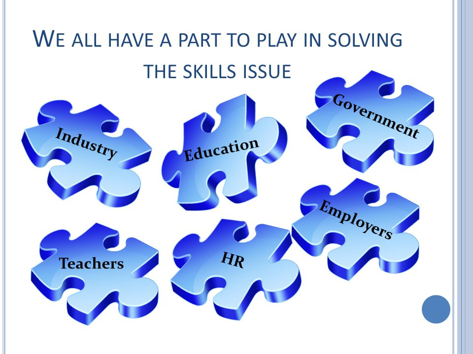 W E ALL HAVE A PART TO PLAY IN SOLVING THE SKILLS ISSUE Industry Education HR Teachers Employers Government