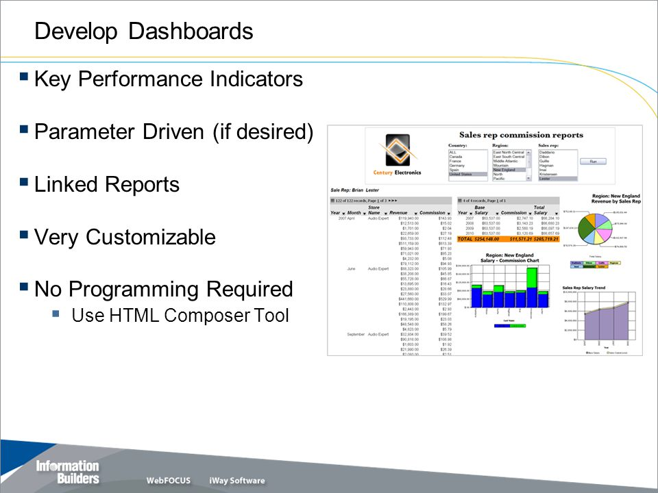 Develop Dashboards  Key Performance Indicators  Parameter Driven (if desired)  Linked Reports  Very Customizable  No Programming Required  Use H