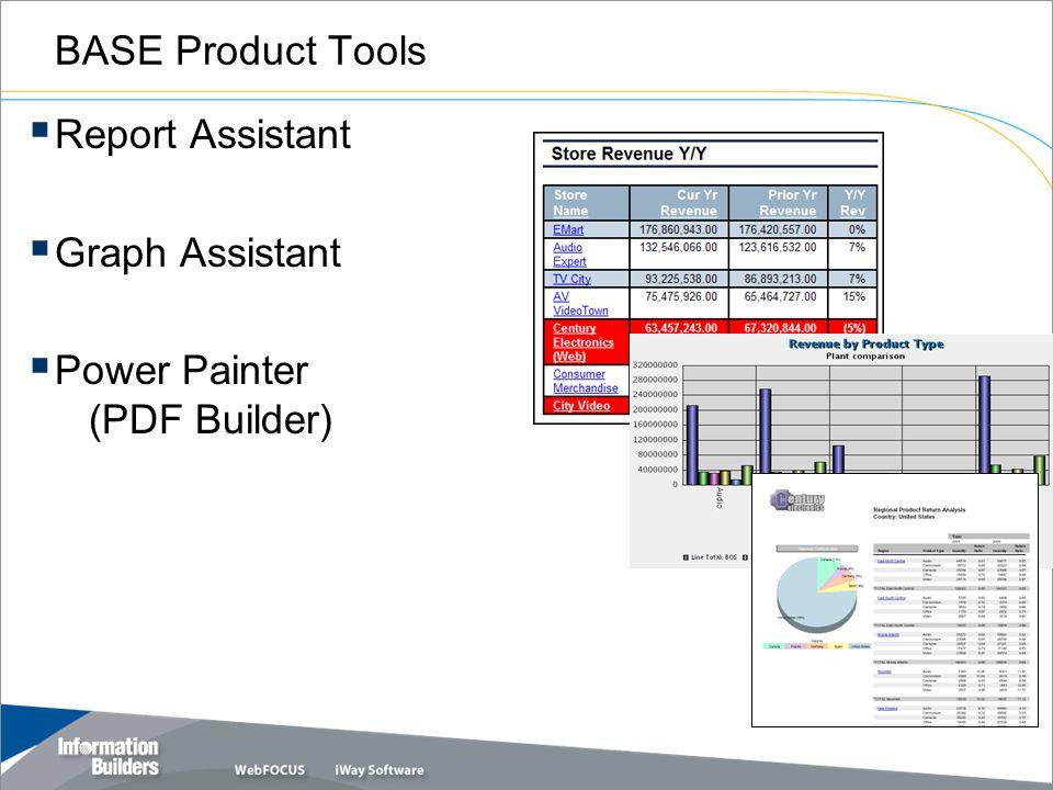 BASE Product Tools  Report Assistant  Graph Assistant  Power Painter (PDF Builder) 6