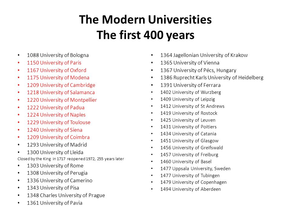The Modern Universities The first 400 years 1088 University of Bologna 1150 University of Paris 1167 University of Oxford 1175 University of Modena 1209 University of Cambridge 1218 University of Salamanca 1220 University of Montpellier 1222 University of Padua 1224 University of Naples 1229 University of Toulouse 1240 University of Siena 1209 University of Coimbra 1293 University of Madrid 1300 University of Lleida Closed by the King in 1717 reopened 1972, 255 years later 1303 University of Rome 1308 University of Perugia 1336 University of Camerino 1343 University of Pisa 1348 Charles University of Prague 1361 University of Pavia 1364 Jagellonian University of Krakow 1365 University of Vienna 1367 University of Pécs, Hungary 1386 Ruprecht Karls University of Heidelberg 1391 University of Ferrara 1402 University of Wurzberg 1409 University of Leipzig 1412 University of St Andrews 1419 University of Rostock 1425 University of Leuven 1431 University of Poitiers 1434 University of Catania 1451 University of Glasgow 1456 University of Greifswald 1457 University of Freiburg 1460 University of Basel 1477 Uppsala University, Sweden 1477 University of Tubingen 1479 University of Copenhagen 1494 University of Aberdeen