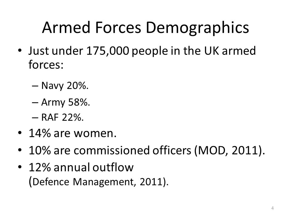 Armed Forces Demographics Just under 175,000 people in the UK armed forces: – Navy 20%. – Army 58%. – RAF 22%. 14% are women. 10% are commissioned off