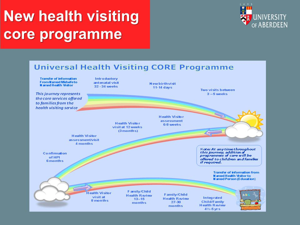 New health visiting core programme