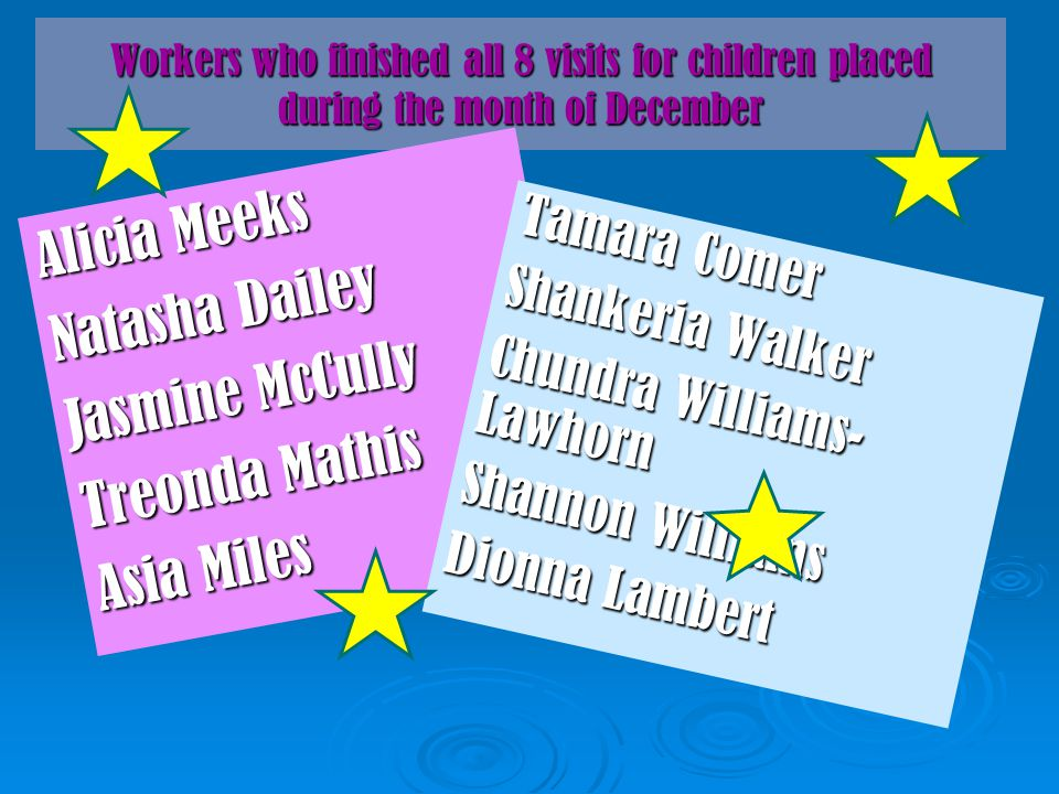 Workers who finished all 8 visits for children placed during the month of December Alicia Meeks Natasha Dailey Jasmine McCully Treonda Mathis Asia Miles Tamara Comer Shankeria Walker Chundra Williams- Lawhorn Shannon Williams Dionna Lambert
