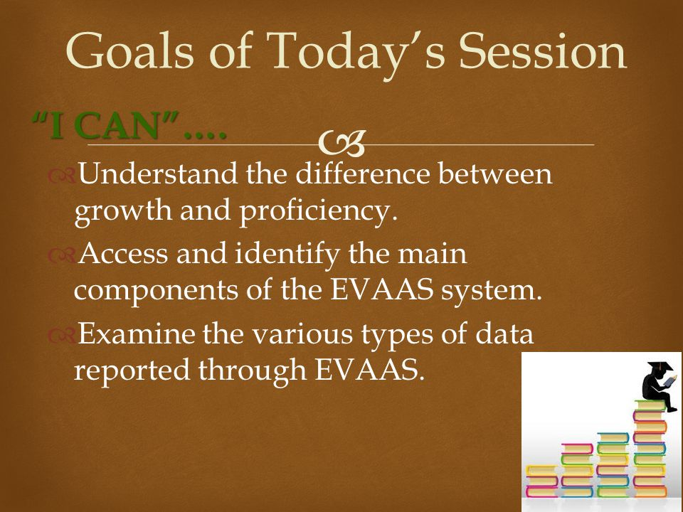  Goals of Today's Session  Understand the difference between growth and proficiency.