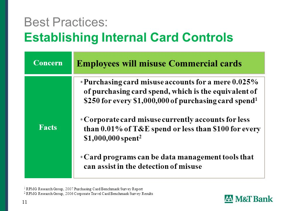 11 Best Practices: Establishing Internal Card Controls Concern Employees will misuse Commercial cards Facts Purchasing card misuse accounts for a mere 0.025% of purchasing card spend, which is the equivalent of $250 for every $1,000,000 of purchasing card spend 1 Corporate card misuse currently accounts for less than 0.01% of T&E spend or less than $100 for every $1,000,000 spent 2 Card programs can be data management tools that can assist in the detection of misuse 1 RPMG Research Group, 2007 Purchasing Card Benchmark Survey Report 2 RPMG Research Group, 2006 Corporate Travel Card Benchmark Survey Results