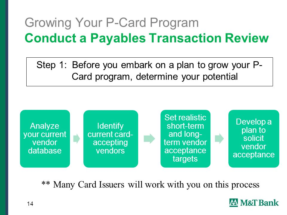 Growing Your P-Card Program Conduct a Payables Transaction Review Step 1: Before you embark on a plan to grow your P- Card program, determine your potential Analyze your current vendor database Identify current card- accepting vendors Set realistic short-term and long- term vendor acceptance targets Develop a plan to solicit vendor acceptance 14 ** Many Card Issuers will work with you on this process