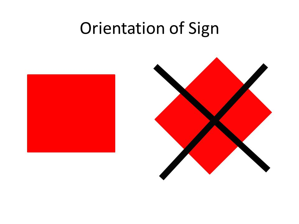Orientation of Sign