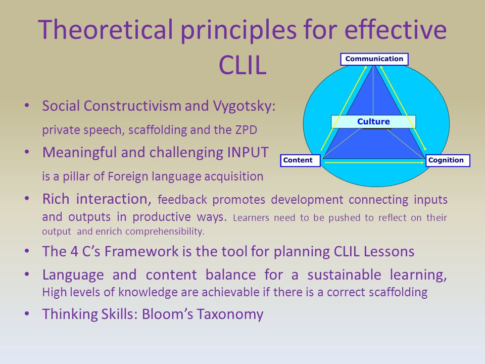Theoretical principles for effective CLIL Social Constructivism and Vygotsky: private speech, scaffolding and the ZPD Meaningful and challenging INPUT is a pillar of Foreign language acquisition Rich interaction, feedback promotes development connecting inputs and outputs in productive ways.