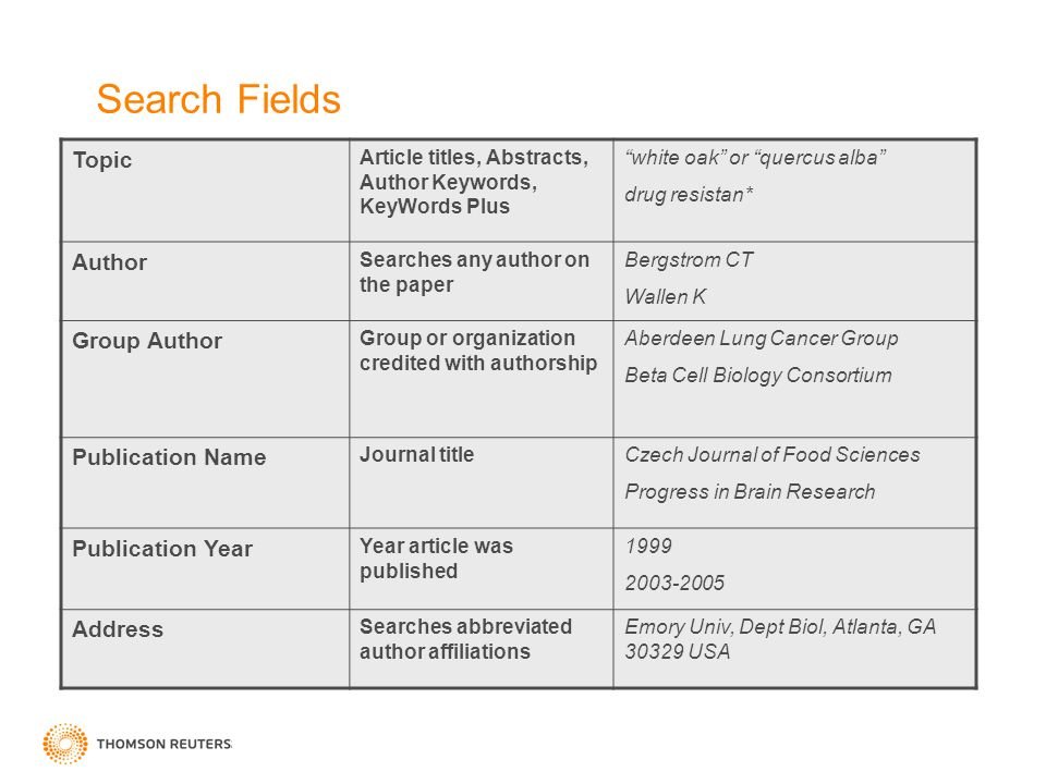 Search Fields Topic Article titles, Abstracts, Author Keywords, KeyWords Plus white oak or quercus alba drug resistan* Author Searches any author on the paper Bergstrom CT Wallen K Group Author Group or organization credited with authorship Aberdeen Lung Cancer Group Beta Cell Biology Consortium Publication Name Journal titleCzech Journal of Food Sciences Progress in Brain Research Publication Year Year article was published 1999 2003-2005 Address Searches abbreviated author affiliations Emory Univ, Dept Biol, Atlanta, GA 30329 USA