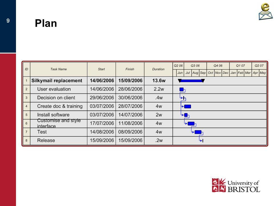 9 Plan