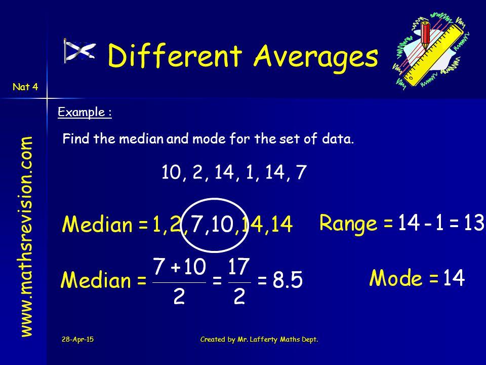 Nat 4 28-Apr-15Created by Mr.Lafferty Maths Dept.