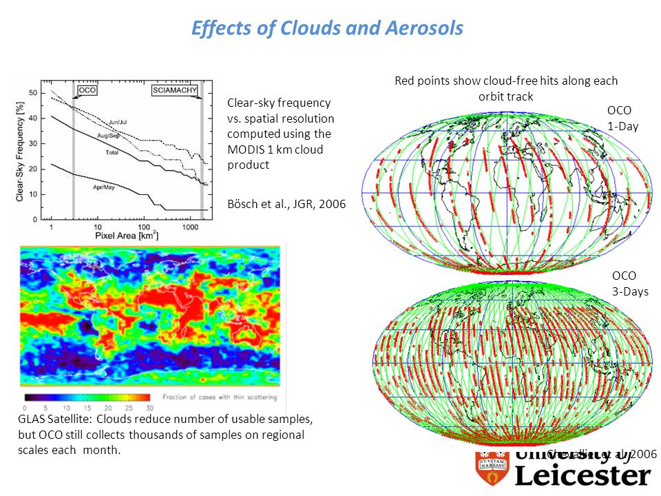 Effects of Clouds and Aerosols Chevallier et al.
