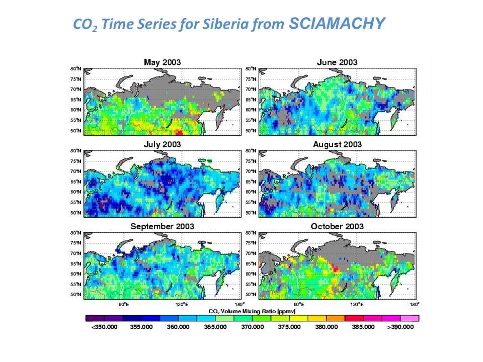 CO 2 Time Series for Siberia from SCIAMACHY