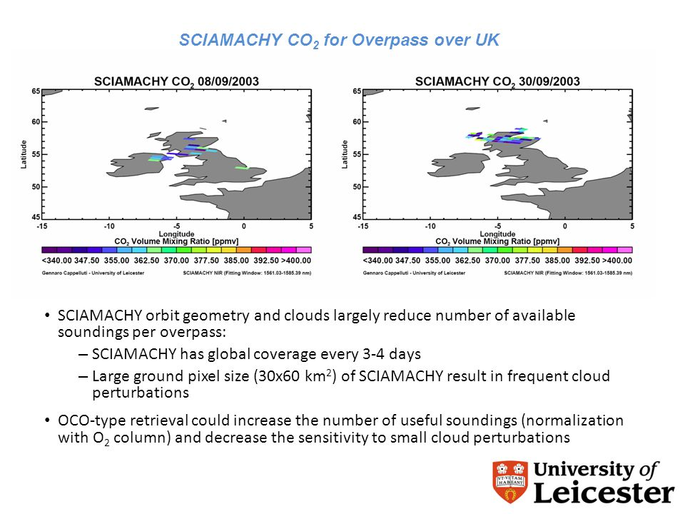 SCIAMACHY CO 2 for Overpass over UK SCIAMACHY orbit geometry and clouds largely reduce number of available soundings per overpass: – SCIAMACHY has global coverage every 3-4 days – Large ground pixel size (30x60 km 2 ) of SCIAMACHY result in frequent cloud perturbations OCO-type retrieval could increase the number of useful soundings (normalization with O 2 column) and decrease the sensitivity to small cloud perturbations