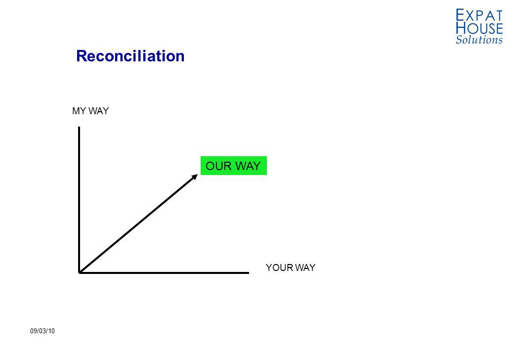 09/03/10 Reconciliation my MY WAY YOUR WAY OUR WAY