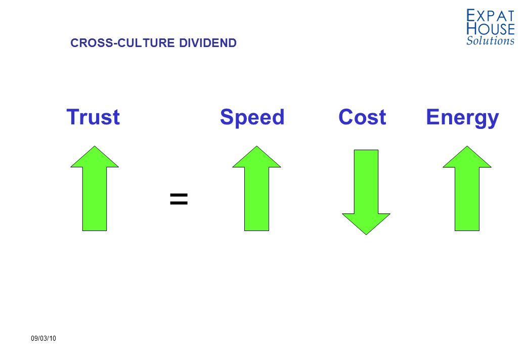 09/03/10 Trust = SpeedCost CROSS-CULTURE DIVIDEND Energy