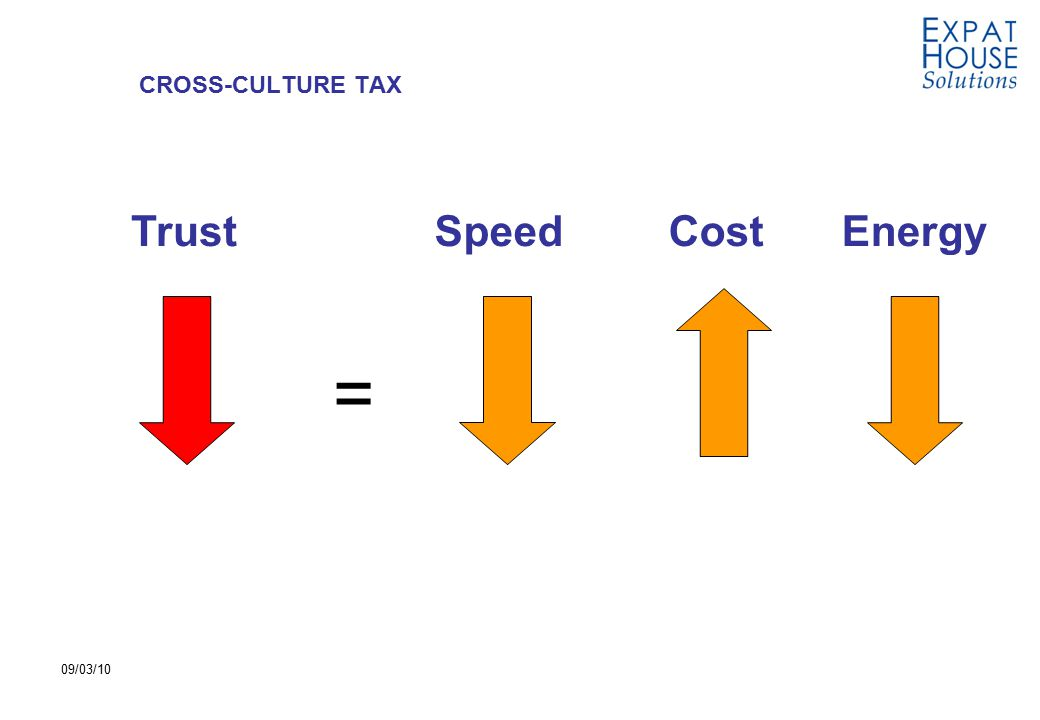 09/03/10 Trust = SpeedCost CROSS-CULTURE TAX Energy