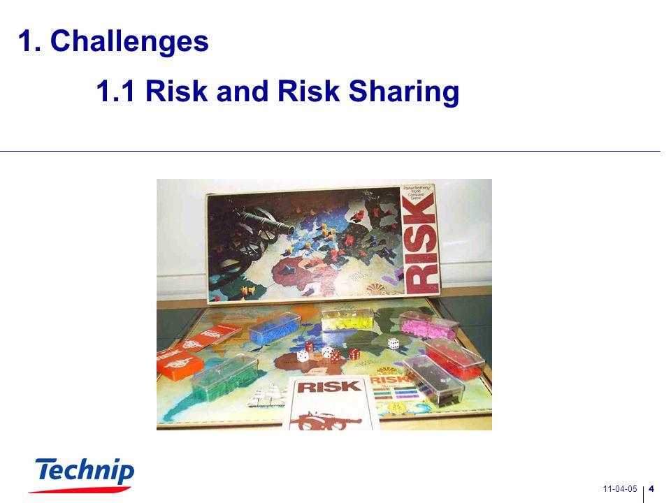 11-04-05 54 BREAKDOWN OF TECHNIP S CAPITAL February 28, 2005 6 % Oppenheimer Funds Inc.