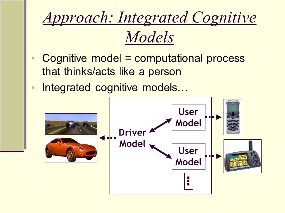 Approach: Integrated Cognitive Models Cognitive model = computational process that thinks/acts like a person Integrated cognitive models… User Model Driver Model