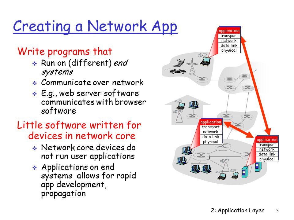 2: Application Layer16 What Transport Service does an App Need.