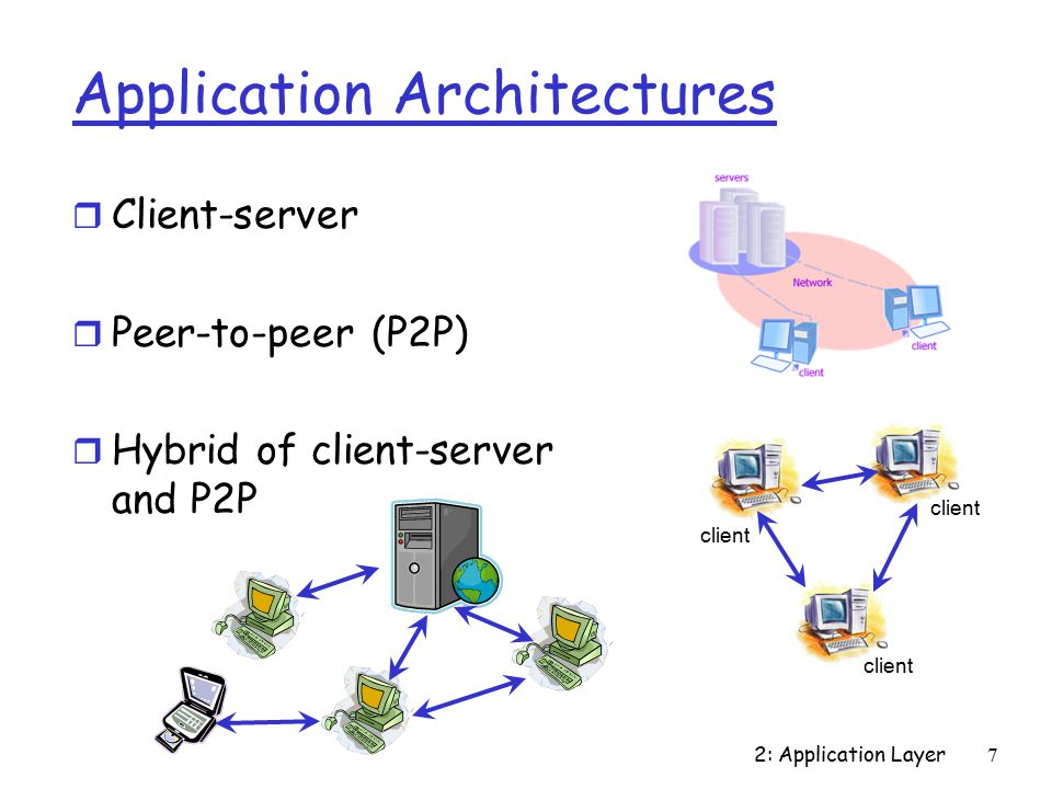 2: Application Layer8 Client-Server Architecture Server:  Always-on host  Permanent IP address  Server farms for scaling Clients:  Communicate with server  May be intermittently connected  May have dynamic IP addresses  Do not communicate directly with each other client/server