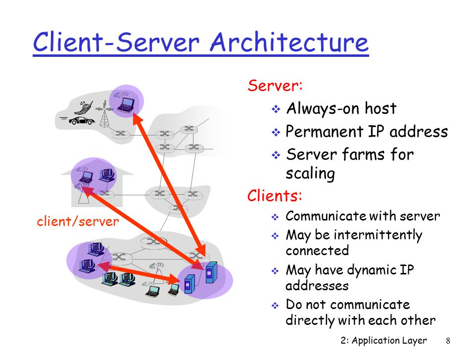 2: Application Layer39 User-Server State: Cookies Many major Web sites use cookies Four components: 1) Cookie header line of HTTP response message 2) Cookie header line in HTTP request message 3) Cookie file kept on user's host, managed by user's browser 4) Back-end database at Web site Example:  Susan access Internet always from same PC  She visits a specific e- commerce site for first time  When initial HTTP requests arrives at site, site creates a unique ID and creates an entry in backend database for ID
