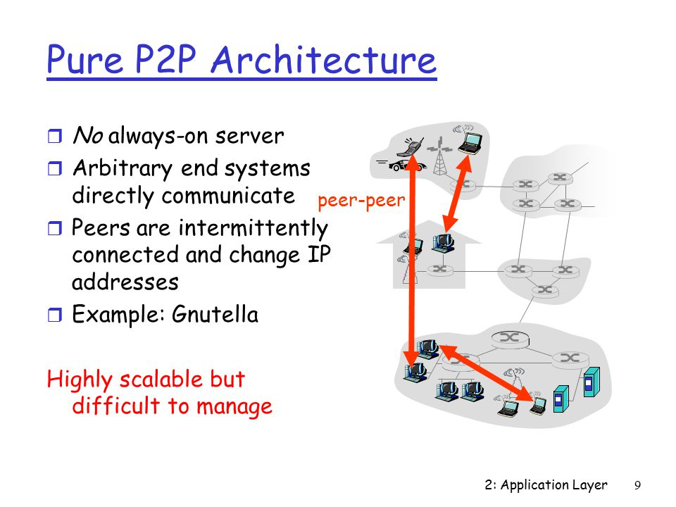 2: Application Layer120 Chapter 2: Summary r Typical request/reply message exchange:  Client requests info or service  Server responds with data, status code r Message formats:  Headers: fields giving info about data  Data: info being communicated Most importantly: learned about protocols Important themes: r Control vs.