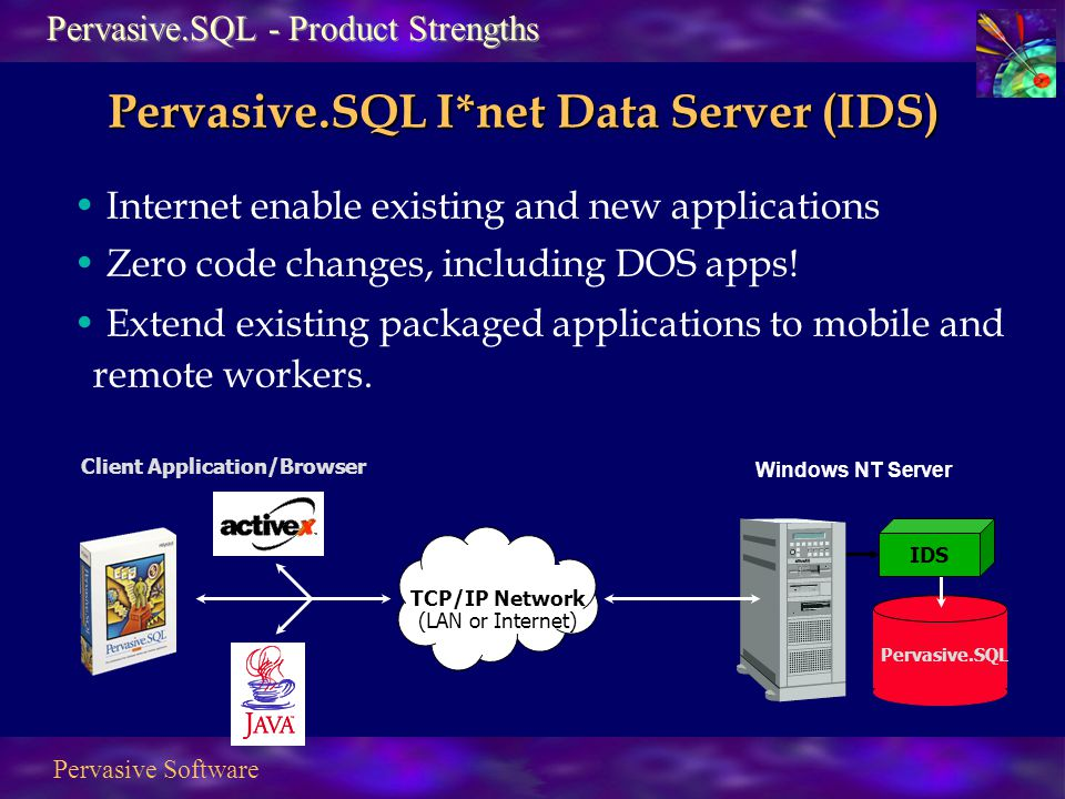 Pervasive Software Internet enable existing and new applications Zero code changes, including DOS apps.