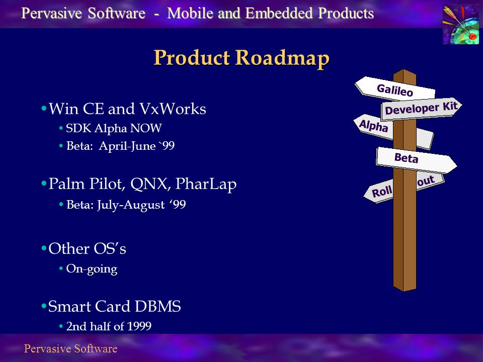 Pervasive Software Product Roadmap Win CE and VxWorks SDK Alpha NOW Beta: April-June `99 Palm Pilot, QNX, PharLap Beta: July-August '99 Other OS's On-going Smart Card DBMS 2nd half of 1999 Beta Alpha Developer Kit Galileo Roll out Pervasive Software - Mobile and Embedded Products
