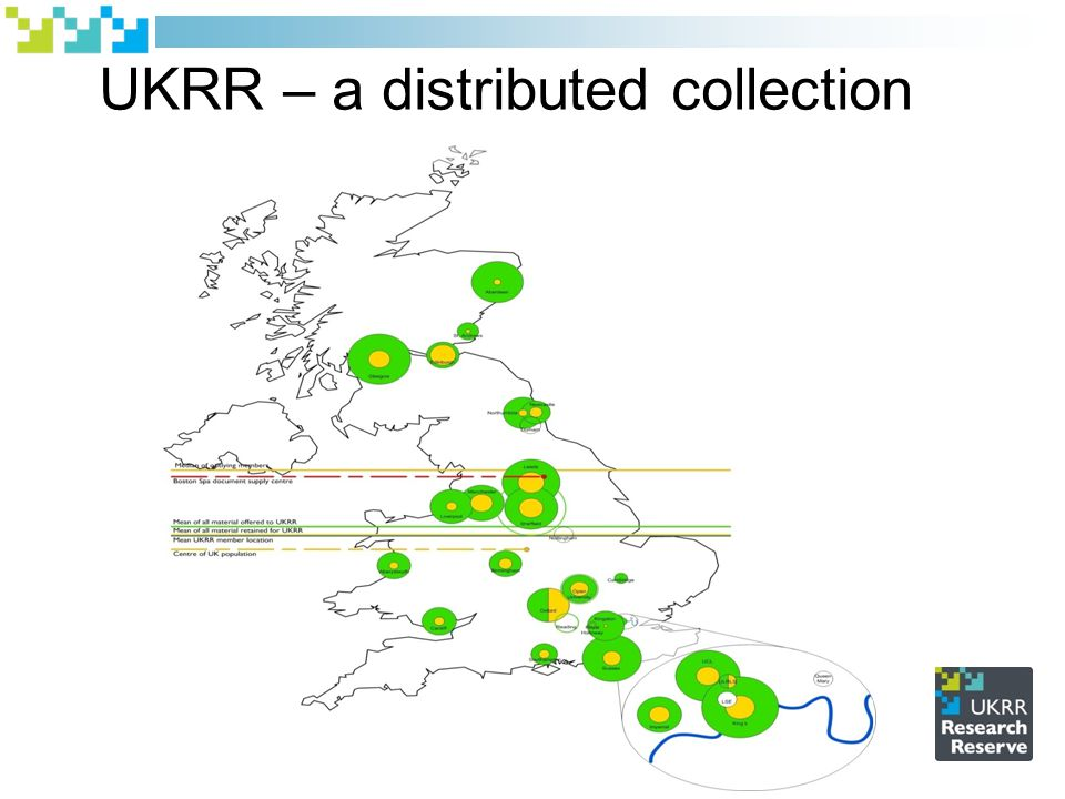 UKRR – a distributed collection