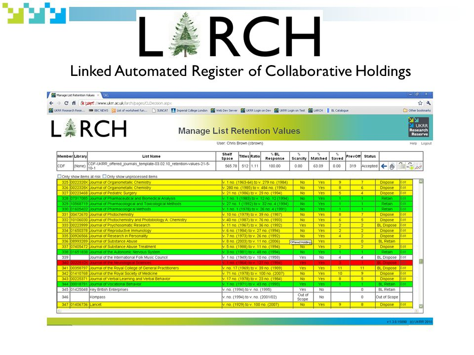 Linked Automated Register of Collaborative Holdings