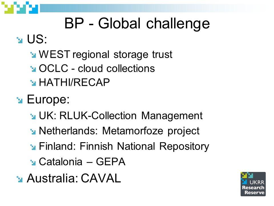 BP - Global challenge US: WEST regional storage trust OCLC - cloud collections HATHI/RECAP Europe: UK: RLUK-Collection Management Netherlands: Metamorfoze project Finland: Finnish National Repository Catalonia – GEPA Australia: CAVAL