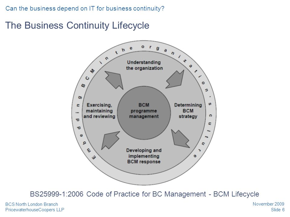 PricewaterhouseCoopers LLP November 2009 Slide 6 BCS North London Branch The Business Continuity Lifecycle BS25999-1:2006 Code of Practice for BC Mana
