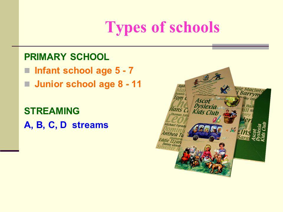 Types of schools Secondary schools Comprehensive Grammar Secondary Modern Secondary Technical