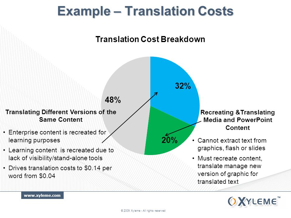 www.xyleme.com Example – Translation Costs © 2009 Xyleme - All rights reserved Translating Different Versions of the Same Content Enterprise content is recreated for learning purposes Learning content is recreated due to lack of visibility/stand-alone tools Drives translation costs to $0.14 per word from $0.04 Recreating &Translating Media and PowerPoint Content Cannot extract text from graphics, flash or slides Must recreate content, translate manage new version of graphic for translated text