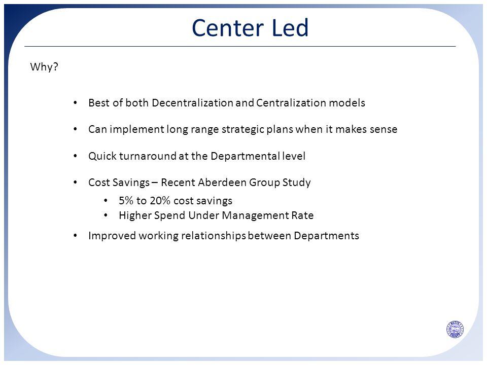 Center Led Why.