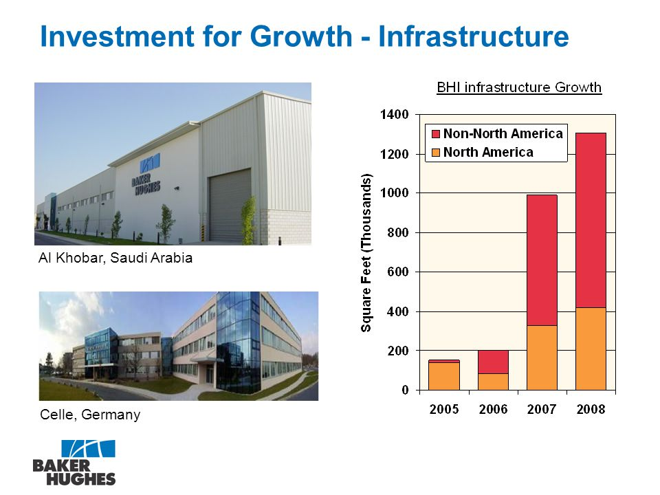 Investment for Growth - Infrastructure Al Khobar, Saudi Arabia Celle, Germany