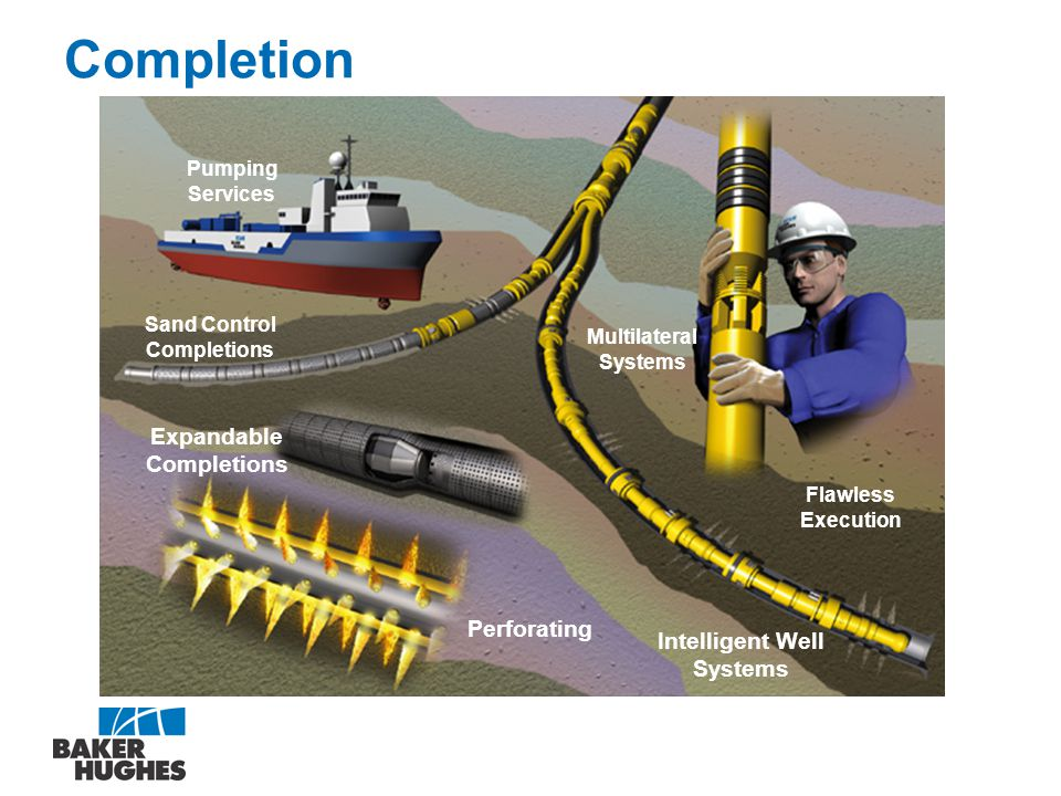 Completion Perforating Intelligent Well Systems Expandable Completions Flawless Execution Sand Control Completions Pumping Services Multilateral Systems