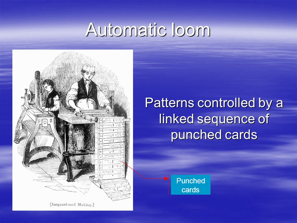 Automatic loom Patterns controlled by a linked sequence of punched cards Punched cards