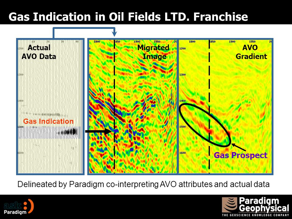 Gas Prospect Migrated Image AVO Gradient Gas Indication Gas Indication in Oil Fields LTD.