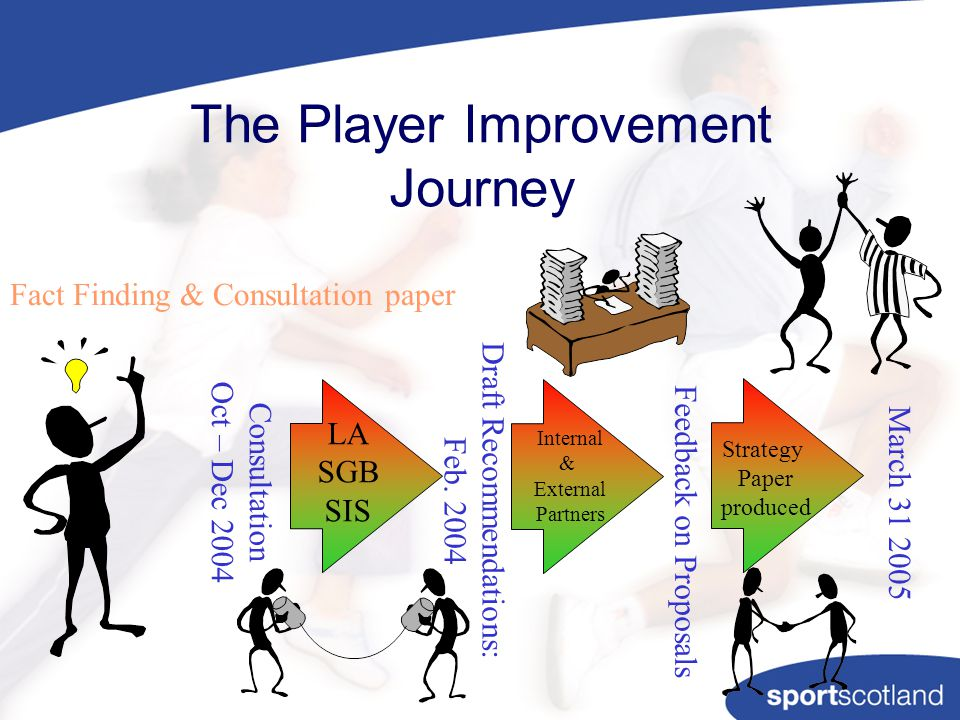 The Player Improvement Journey Fact Finding & Consultation paper Consultation Oct – Dec 2004 LA SGB SIS Draft Recommendations: Feb.