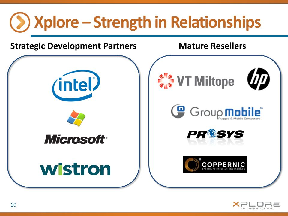Xplore – Strength in Relationships 10 Strategic Development PartnersMature Resellers