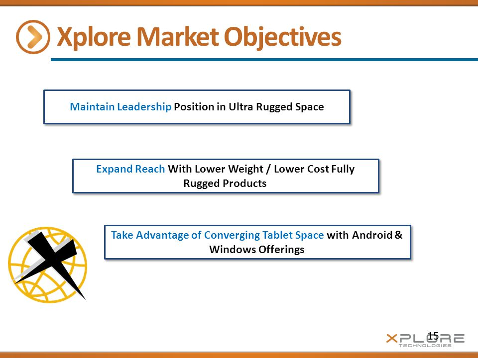 Xplore Market Objectives Maintain Leadership Position in Ultra Rugged Space Take Advantage of Converging Tablet Space with Android & Windows Offerings Expand Reach With Lower Weight / Lower Cost Fully Rugged Products 15