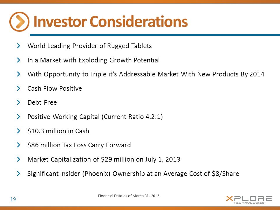 Investor Considerations World Leading Provider of Rugged Tablets In a Market with Exploding Growth Potential With Opportunity to Triple it's Addressable Market With New Products By 2014 Cash Flow Positive Debt Free Positive Working Capital (Current Ratio 4.2:1) $10.3 million in Cash $86 million Tax Loss Carry Forward Market Capitalization of $29 million on July 1, 2013 Significant Insider (Phoenix) Ownership at an Average Cost of $8/Share 19 Financial Data as of March 31, 2013