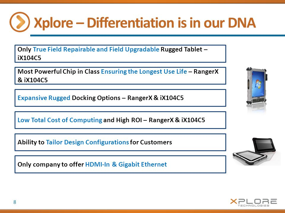 Xplore – Differentiation is in our DNA 8 Most Powerful Chip in Class Ensuring the Longest Use Life – RangerX & iX104C5 Only True Field Repairable and Field Upgradable Rugged Tablet – iX104C5 Expansive Rugged Docking Options – RangerX & iX104C5 Low Total Cost of Computing and High ROI – RangerX & iX104C5 Ability to Tailor Design Configurations for Customers Only company to offer HDMI-In & Gigabit Ethernet