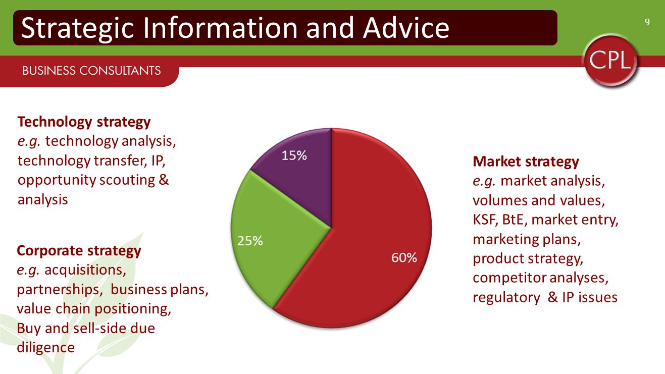 9 Strategic Information and Advice Market strategy e.g.