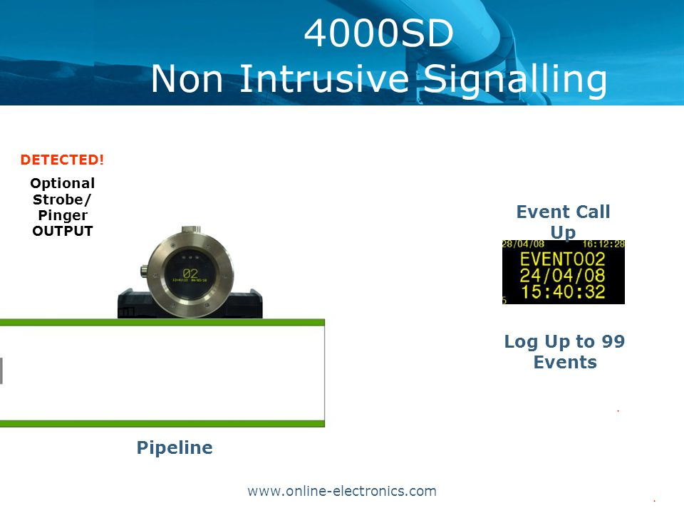 www.online-electronics.com 4000SD Non Intrusive Signalling Pipeline Event Call Up Log Up to 99 Events DETECTED.
