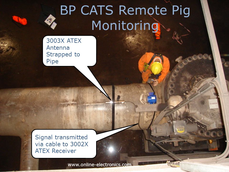 BP CATS Remote Pig Monitoring www.online-electronics.com 3003X ATEX Antenna Strapped to Pipe Signal transmitted via cable to 3002X ATEX Receiver