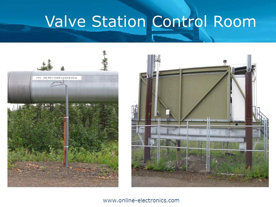 Valve Station Control Room www.online-electronics.com